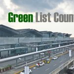 Green List Countries Philippines (2021)