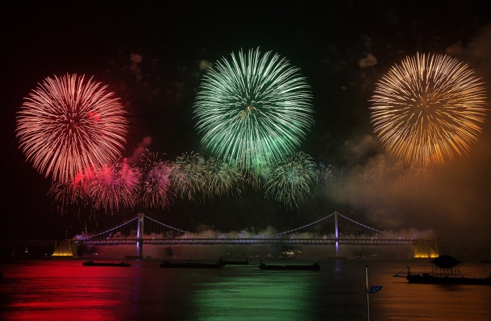 Looking for some inspiration for where to celebrate the New Year? Check out this quiz!