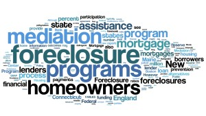 Foreclosure-Wordle
