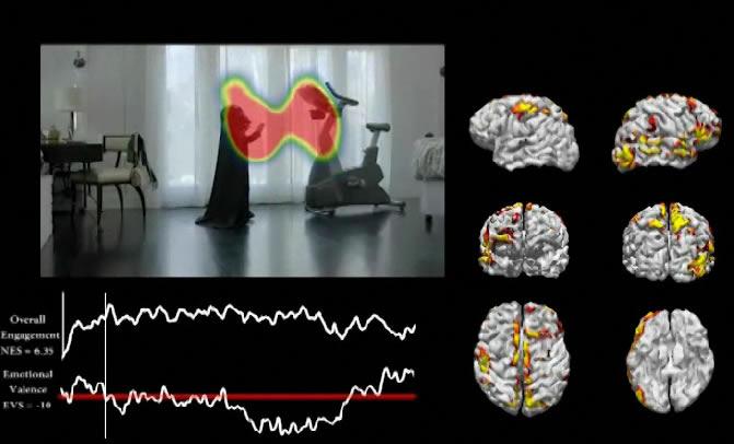 Neuromarketing, aprende de estos ejemplos