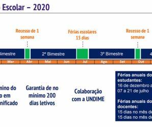 Conheça o novo calendário escolar 2020 para os alunos do Estado de São Paulo