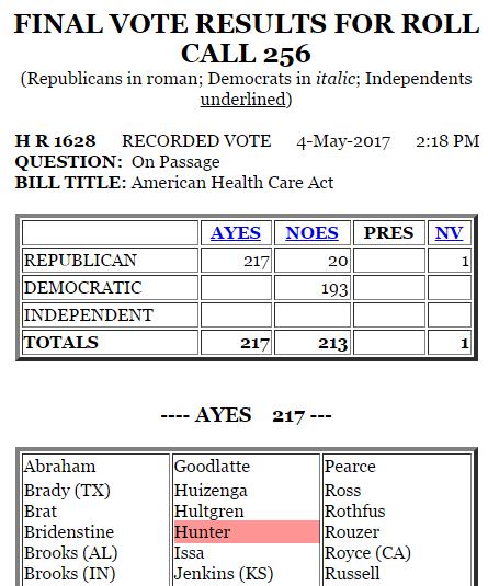 House Roll Call for AHCA