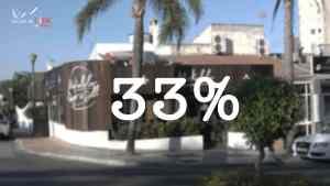 Cartel Cortometraje 33% Elena Kunitsyna Escuela Cine Malaga Youtube