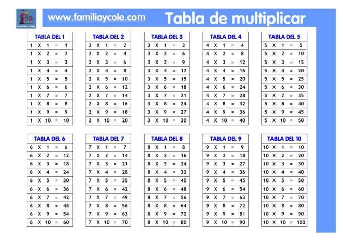 tabla-multiplicar_pc3a1gina_1