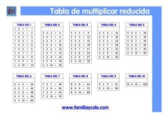 tabla-multiplicar_pc3a1gina_2