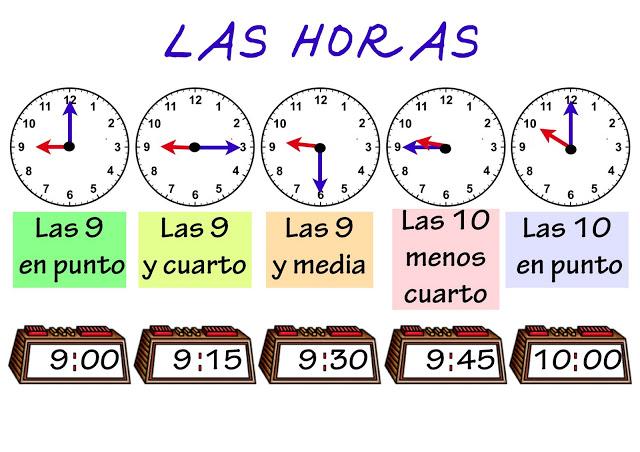 Fichas de refuerzo para niños y niñas de primaria: 1º, 2º y 3º ciclo ...