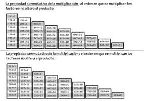 multiplicaciones02