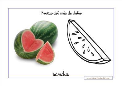 frutas_sandia