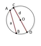 Cuerda geometrica