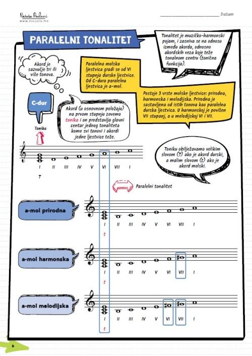 Teorija Muzike – Radna Sveska 4