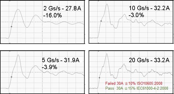 图7 同一示波器不同采样率设置下的测量波形