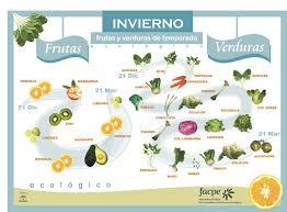 invierno frutas y verduras