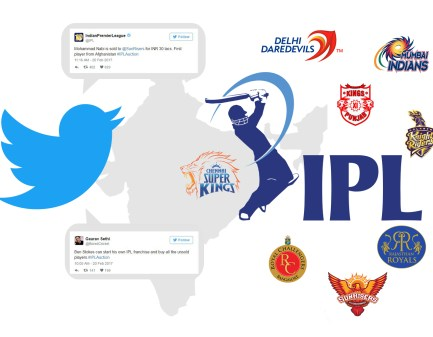 Impact of twitter in IPL