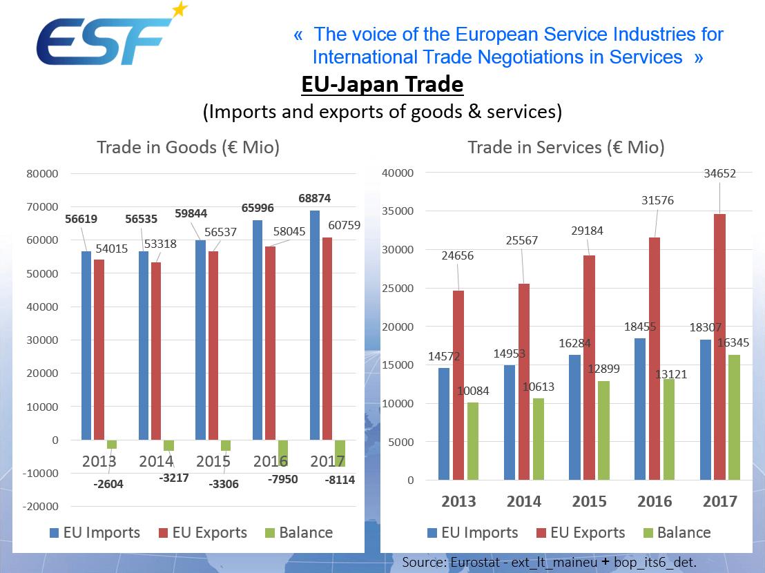eu-japan trade 2