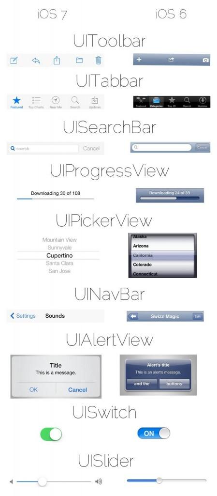 Interfaz de usuario iOS 6 y iOS 7