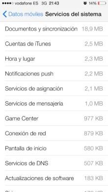 Datos iOS 7 2