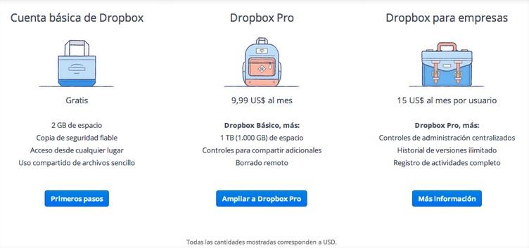 dropbox-precio-2