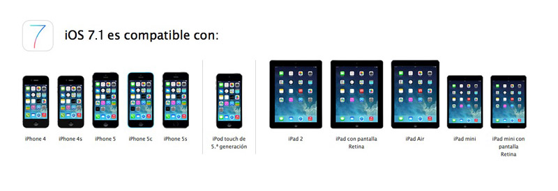 iOS 7.1 compatible