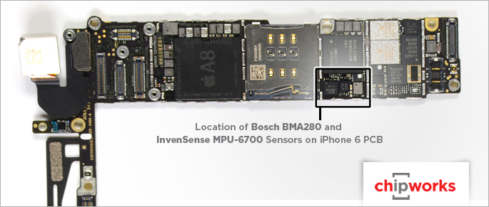 iphone6 dos acelerometros 2