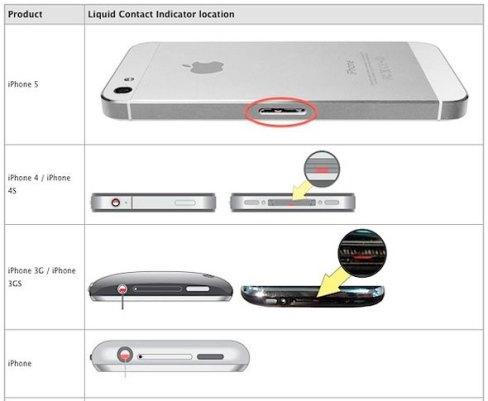 ¿Qué hacer si nuestro iPhone se moja?