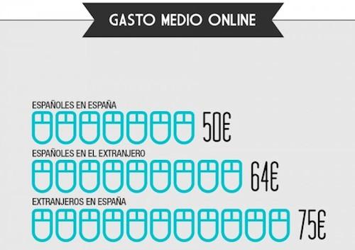 Infografías: gráficos originales