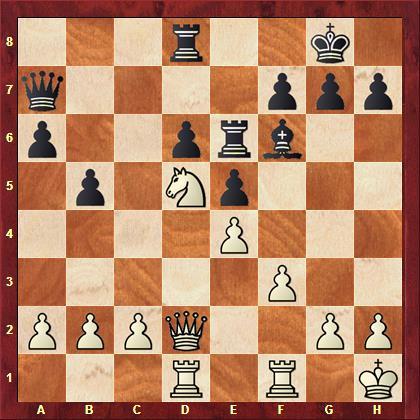 Falk vs Komeinda nach 21. ... Te6