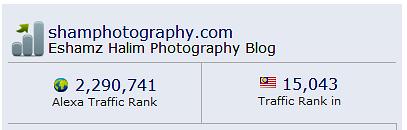 ranking-alexa-shamphotography