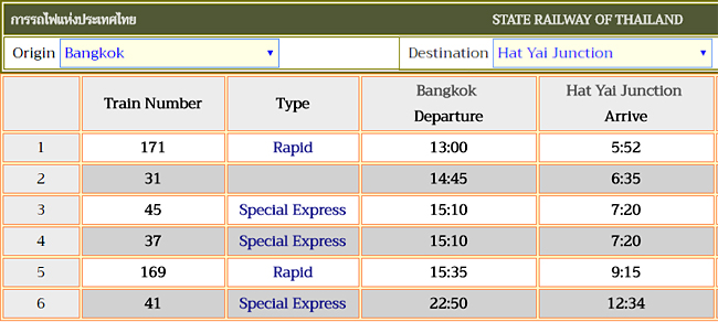 jadual-train-thai-railways-bangkok-hatyai-eshamzhalim