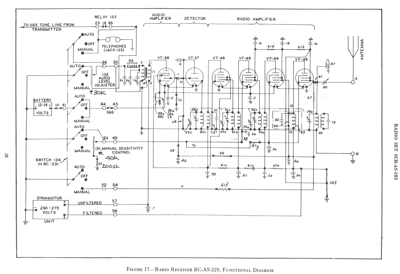 Grandad S Electronics