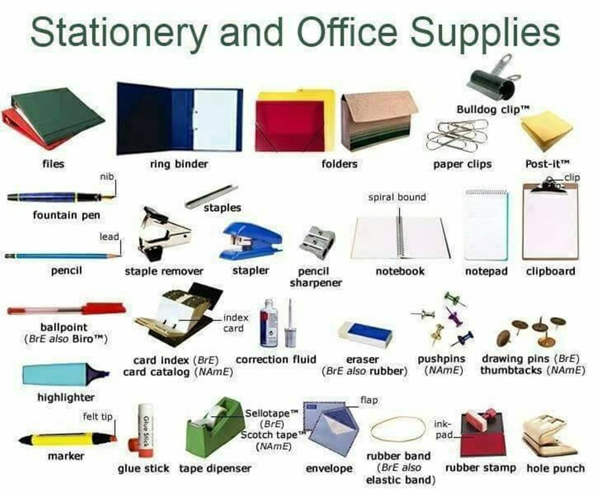 Tools, Equipment, Devices and Home Appliances Vocabulary: 300+ Items Illustrated 27
