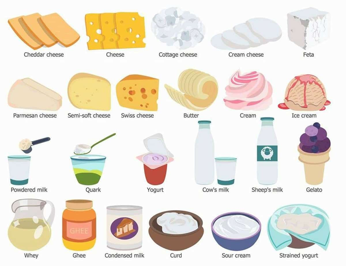 Food and Drinks Vocabulary in English: 500+ Items Illustrated 19