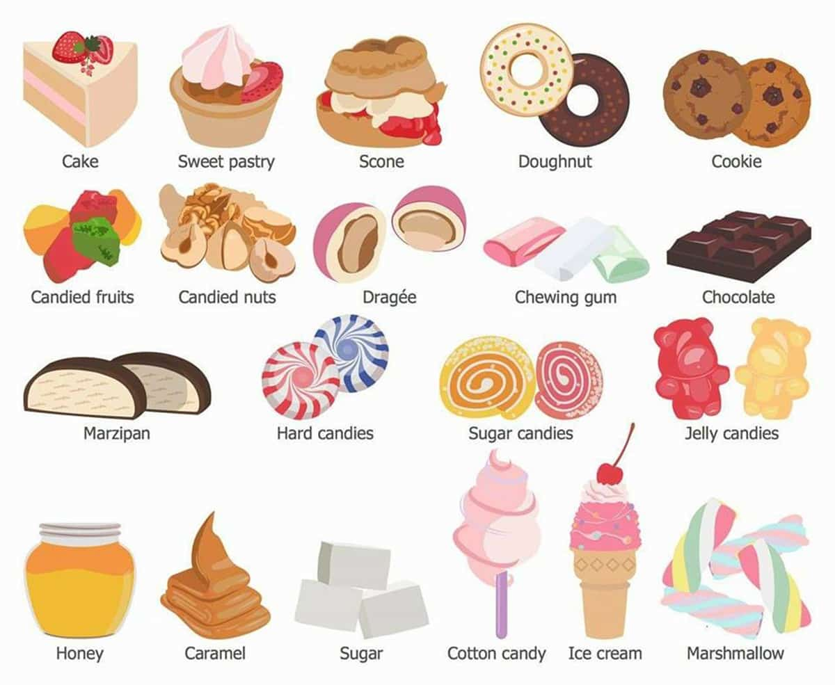 Food and Drinks Vocabulary in English: 500+ Items Illustrated 20