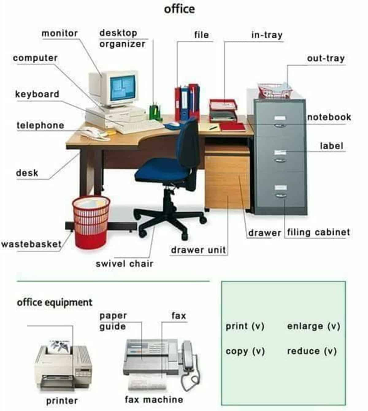 Tools, Equipment, Devices and Home Appliances Vocabulary: 300+ Items Illustrated 28