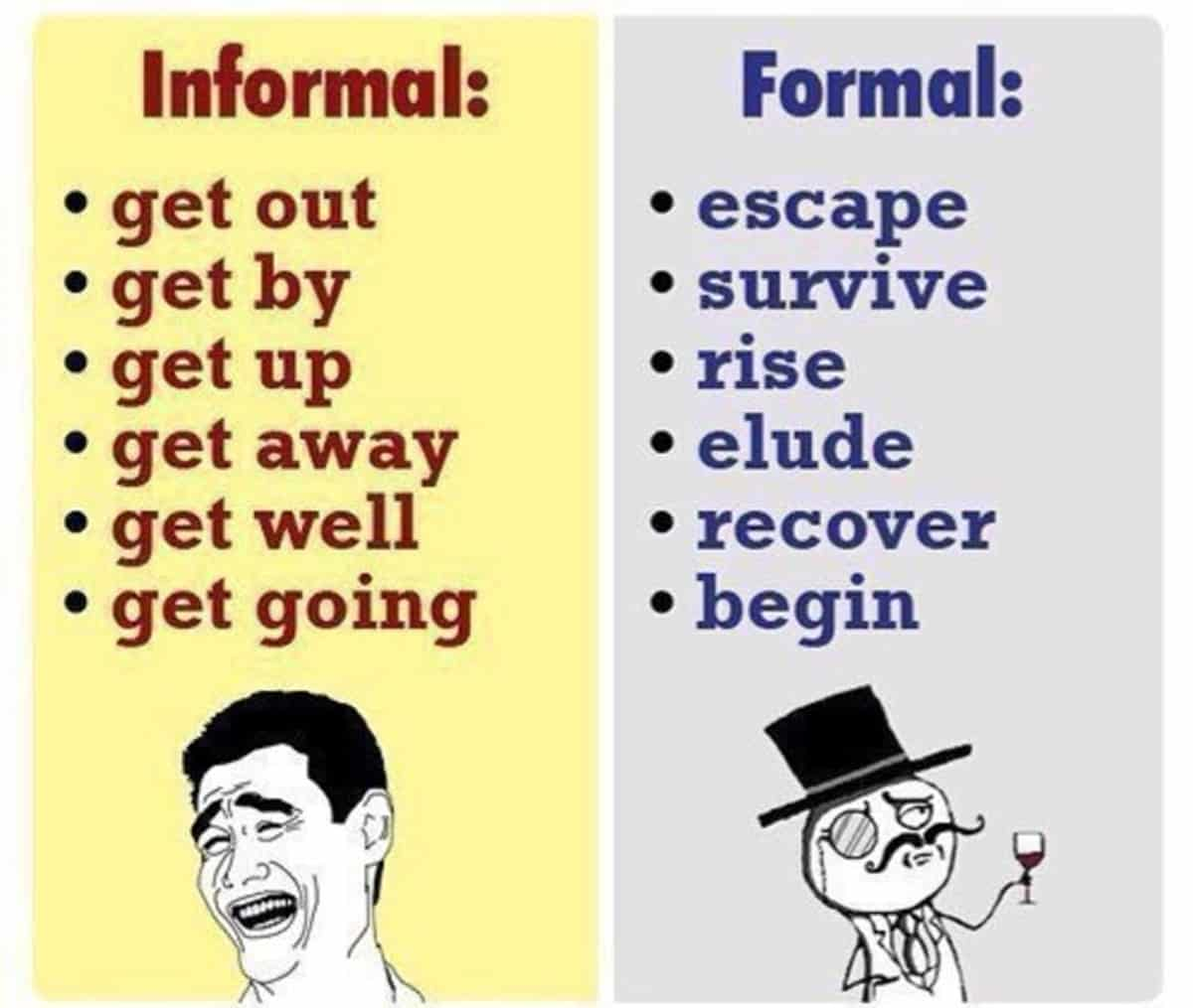 Informal and Formal English: What's the Difference? 15