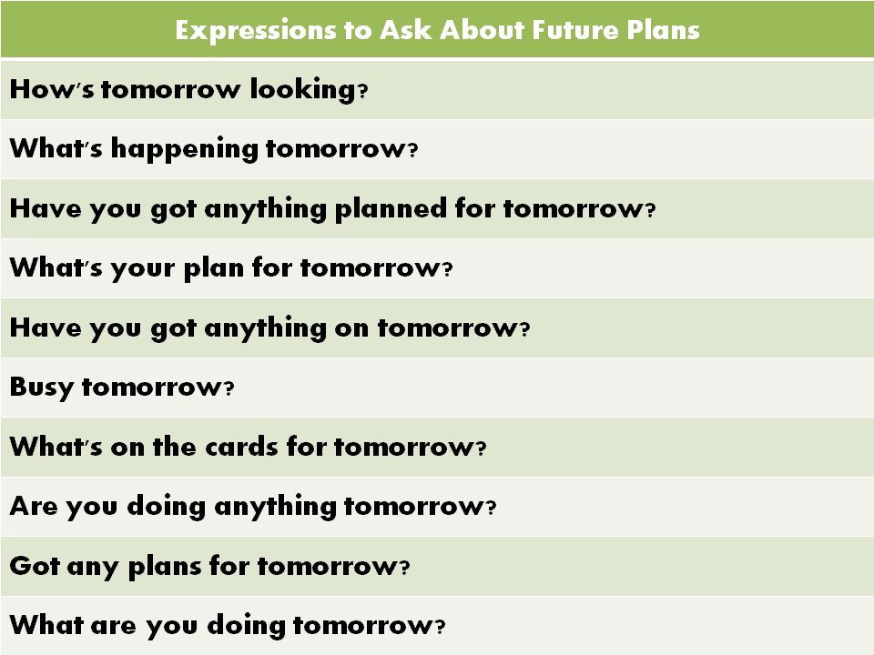 Useful English Expressions Commonly Used in Daily Conversations 28