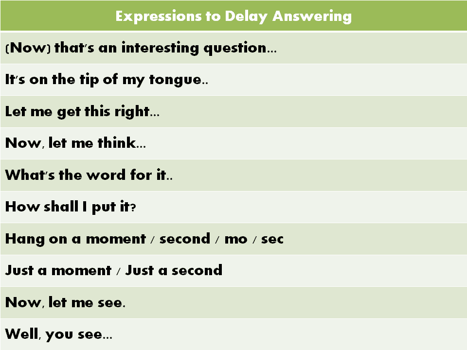 Useful English Expressions Commonly Used in Daily Conversations 45