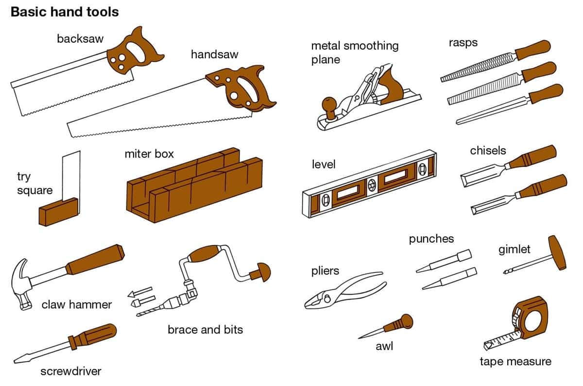 Tools, Equipment, Devices and Home Appliances Vocabulary: 300+ Items Illustrated 15