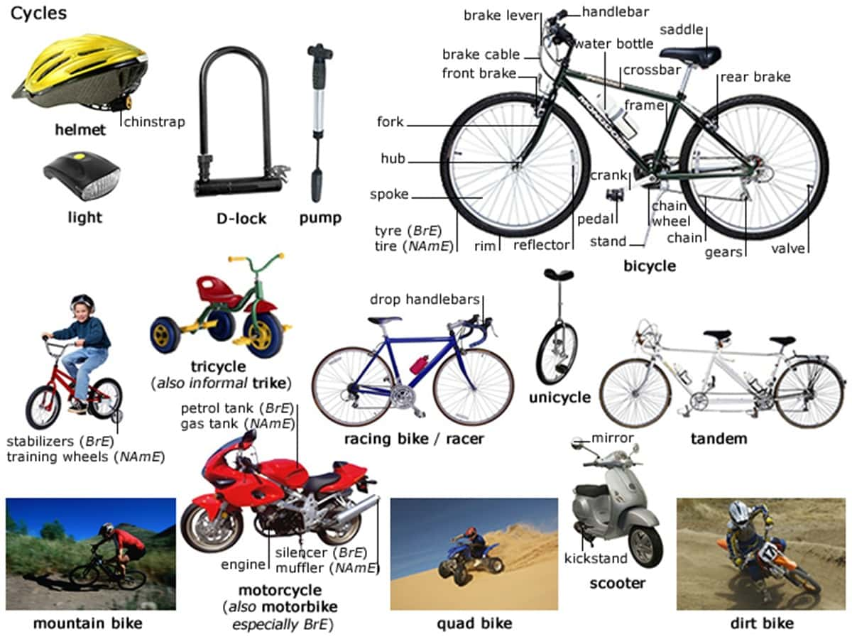 Common Vehicles and Modes of Transportation Vocabulary 20
