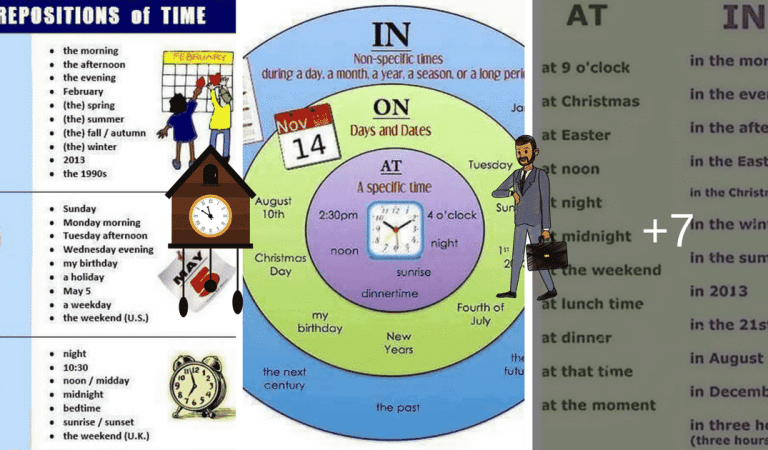 Prepositions of Time: AT – IN – ON
