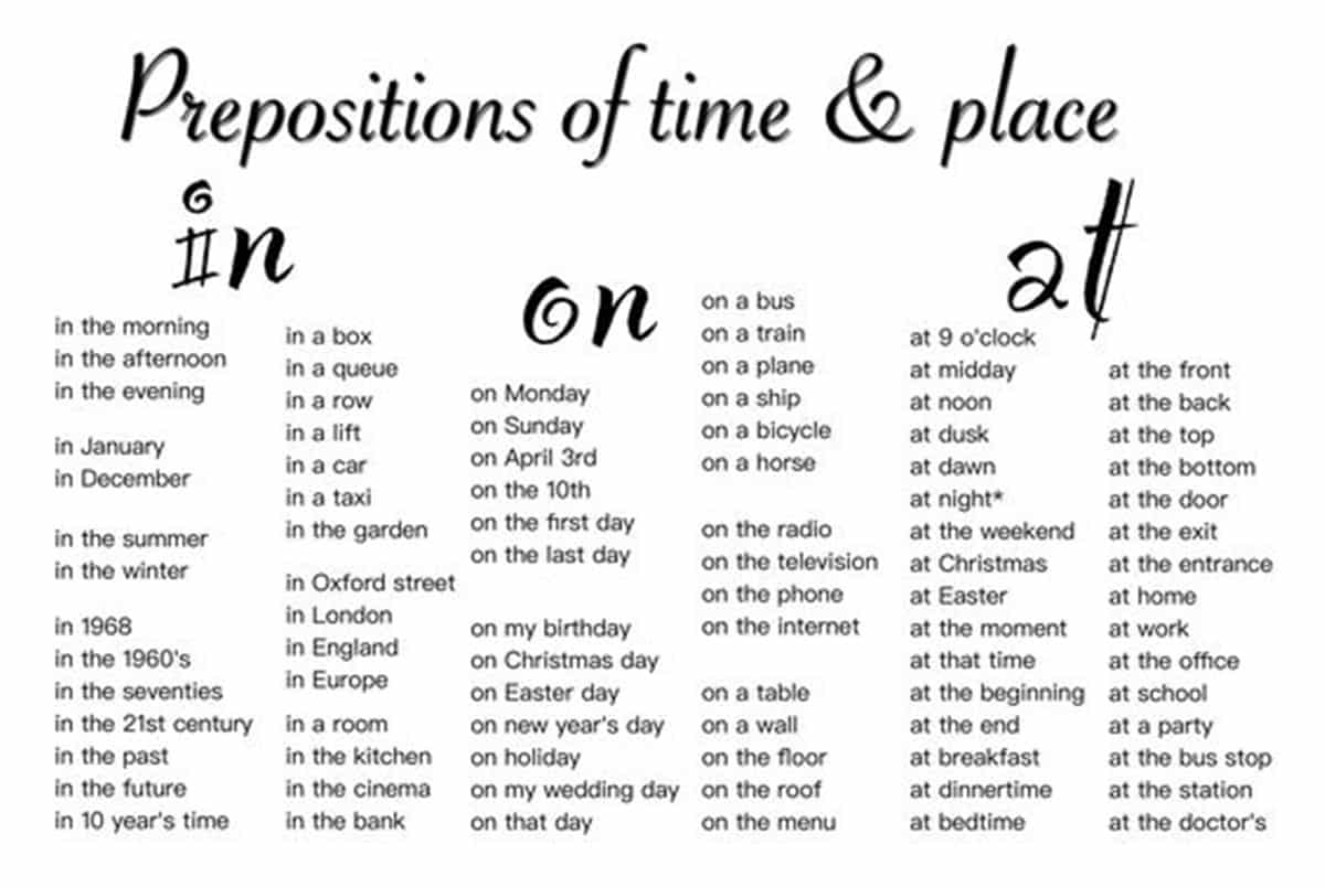 Prepositions Of Time And Place At In On