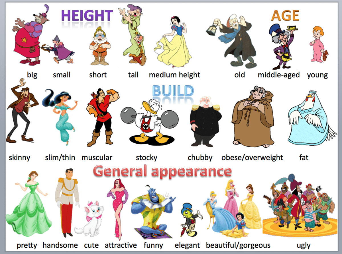How To Describe People In English Appearance Character
