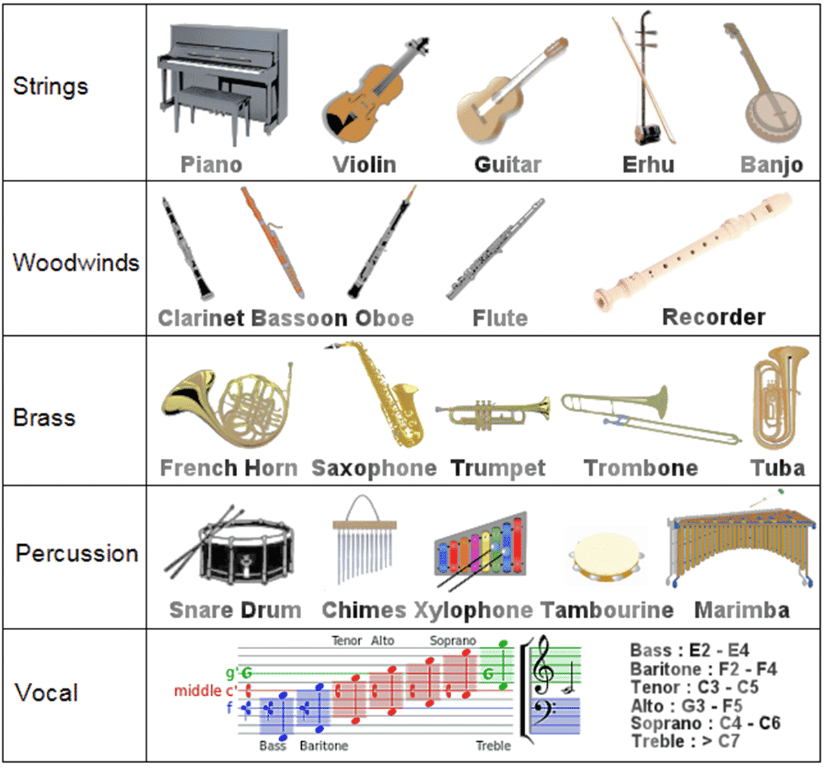 tools equipment devices and home appliances