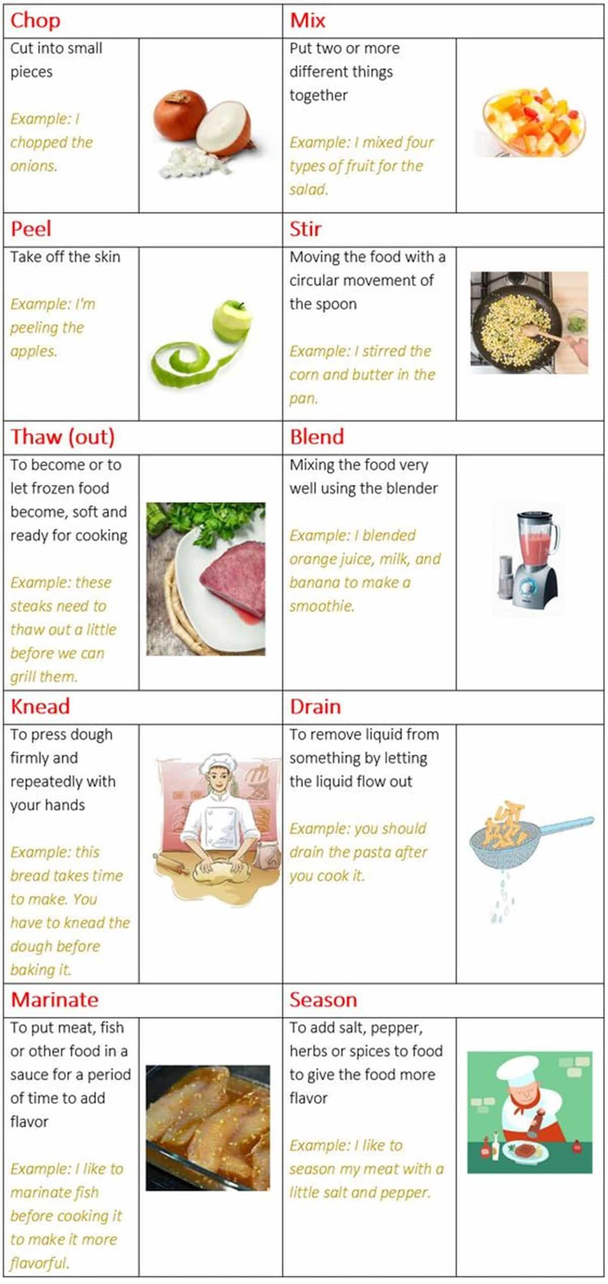 Useful Cooking Verbs In English