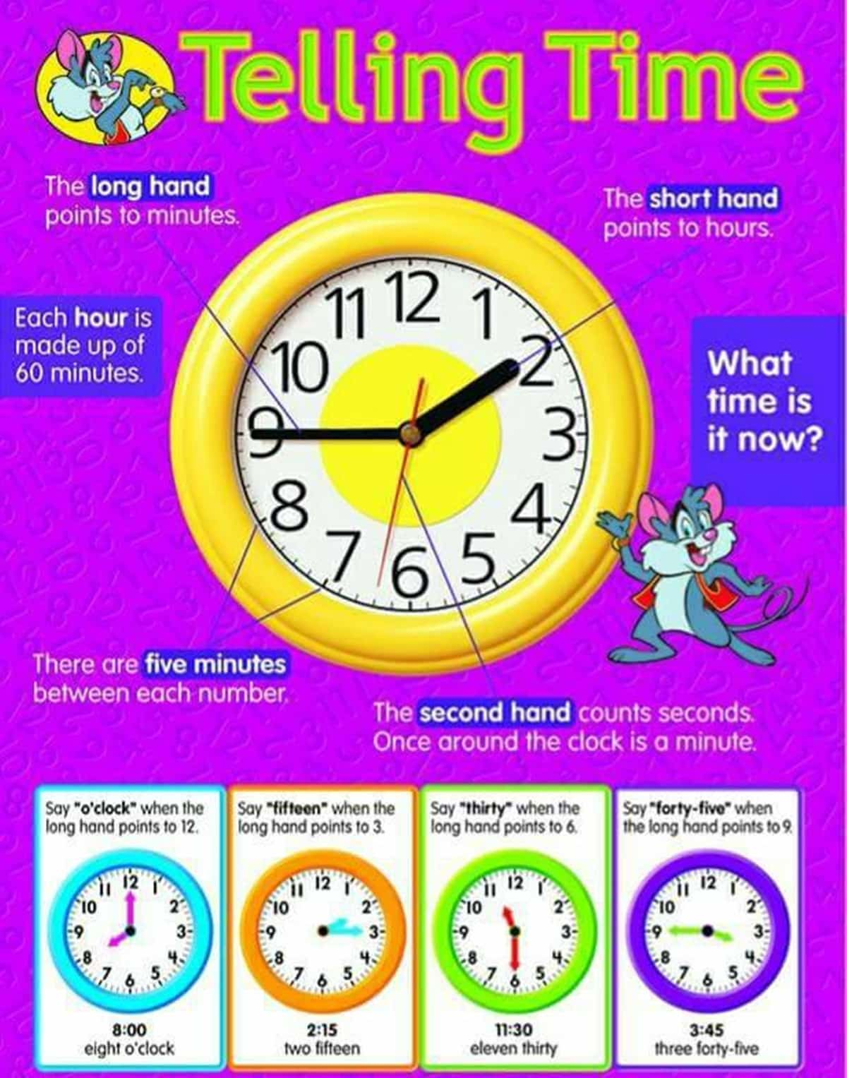 How to Tell the Time Properly in English 14