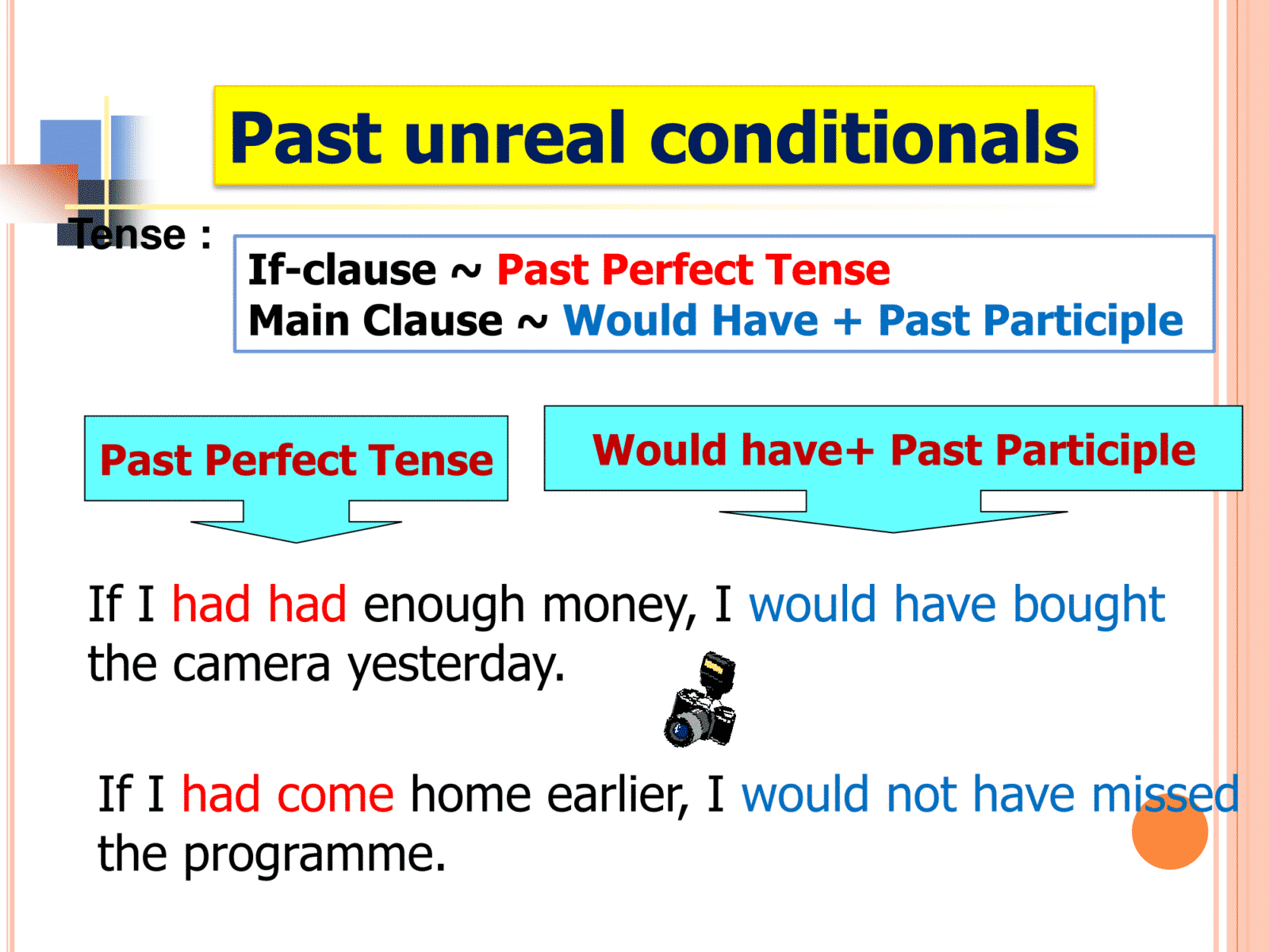 The Four Types of Conditionals in English 1