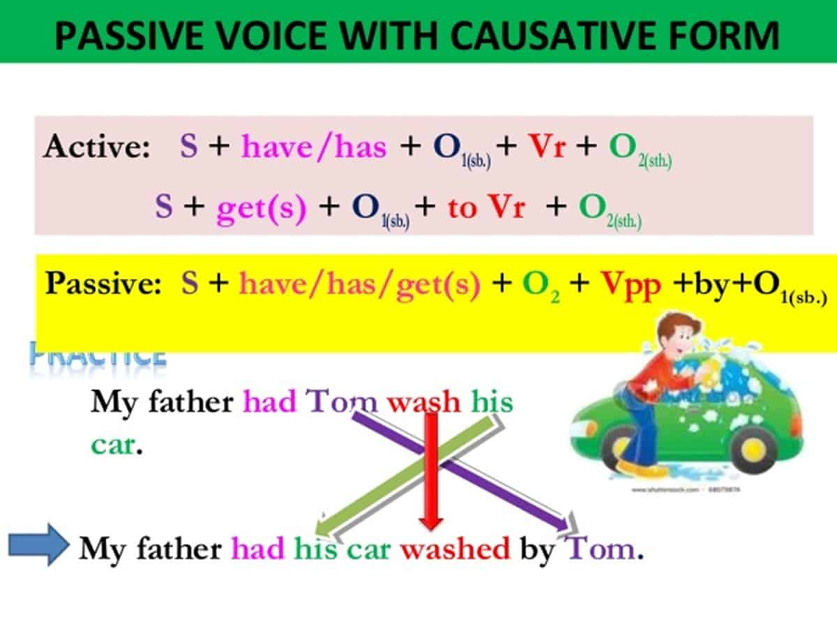 Using The English Passive Voice With Different Tenses