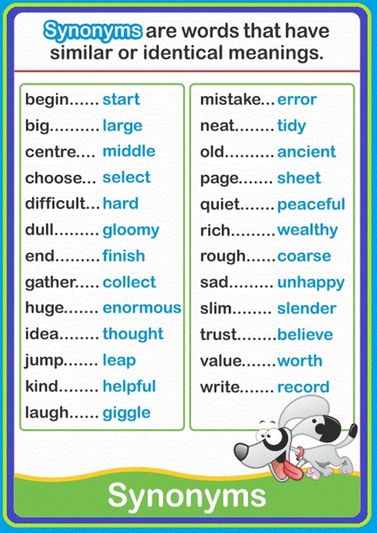 1  Abandon  Forsake. Synonyms For 50  Commonly Used Words in English   ESL Buzz