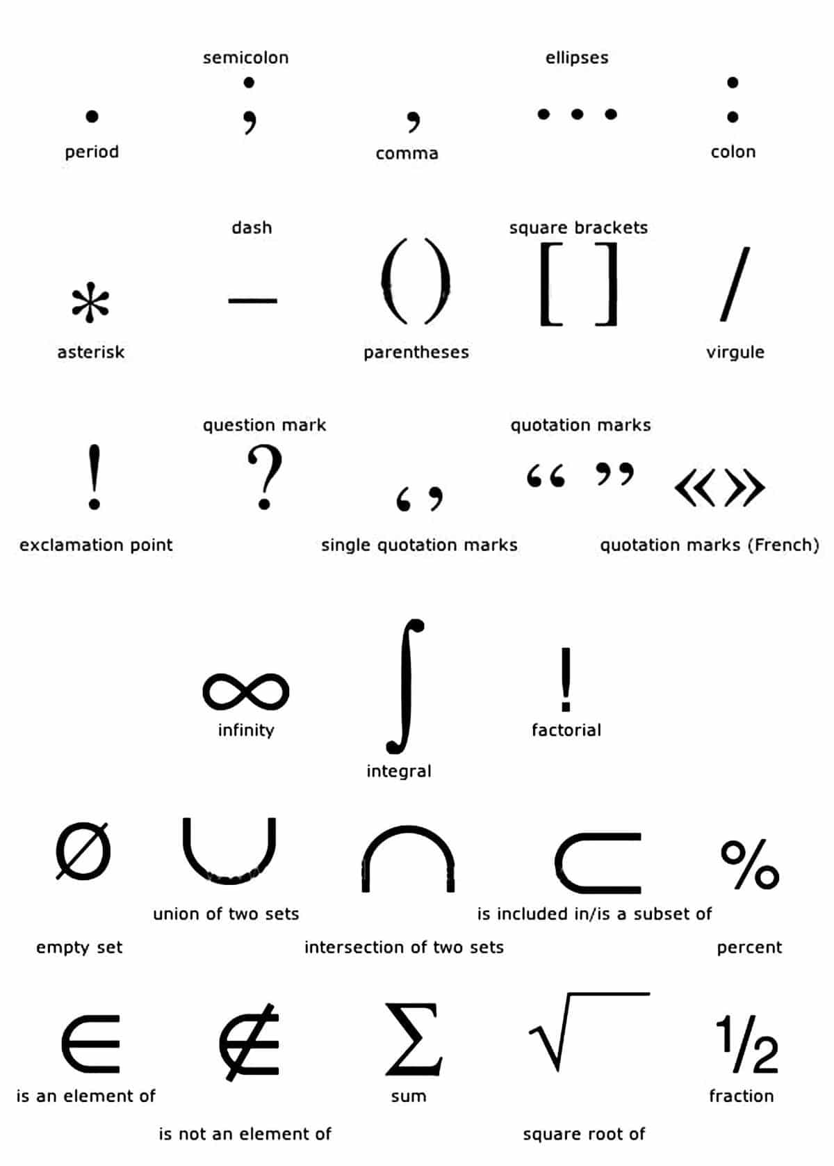 Punctuation Marks, Keyboard and Math Symbols in English 14