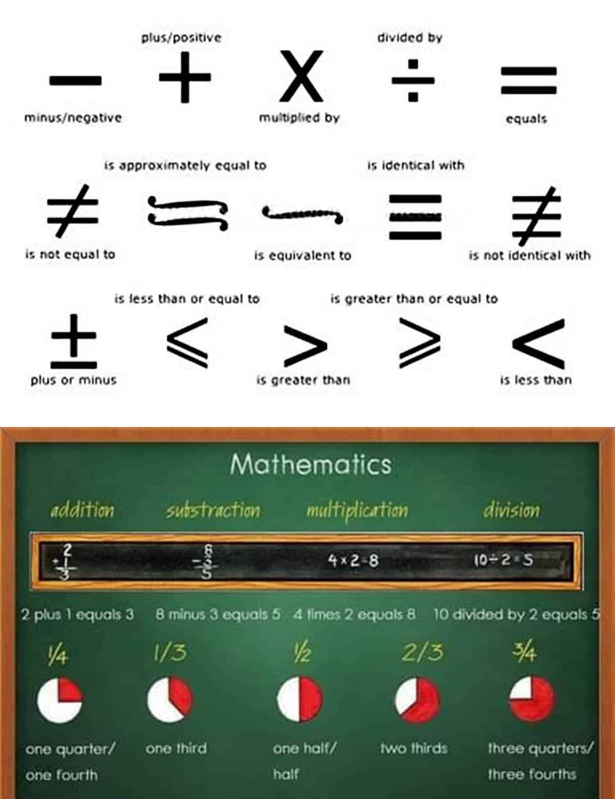 Punctuation Marks, Keyboard and Math Symbols in English 15
