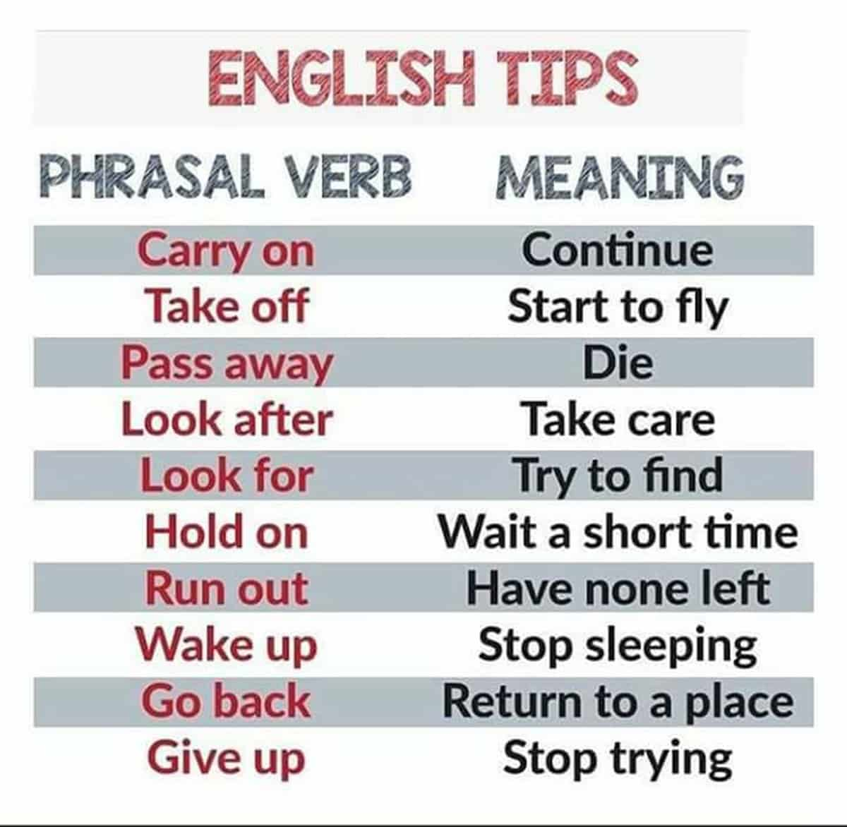 Commonly Used Phrasal Verbs in English [VIDEO] 15